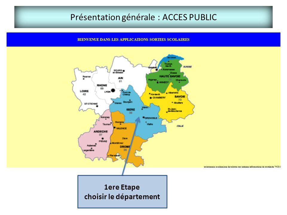 Présentation générale : ACCES PUBLIC