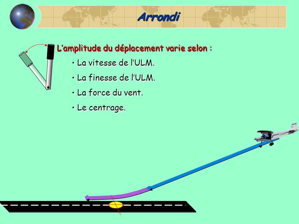 Arrondi L'amplitude du déplacement varie selon : La vitesse de l'ULM.