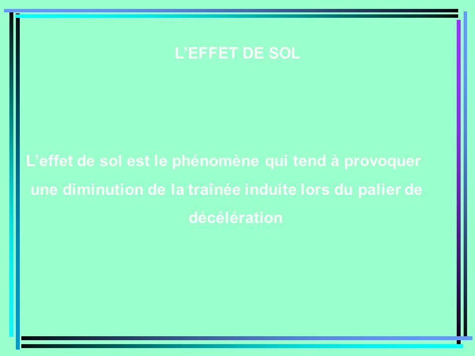 L'EFFET DE SOL L'effet de sol est le phénomène qui tend à provoquer. une diminution de la traînée induite lors du palier de.