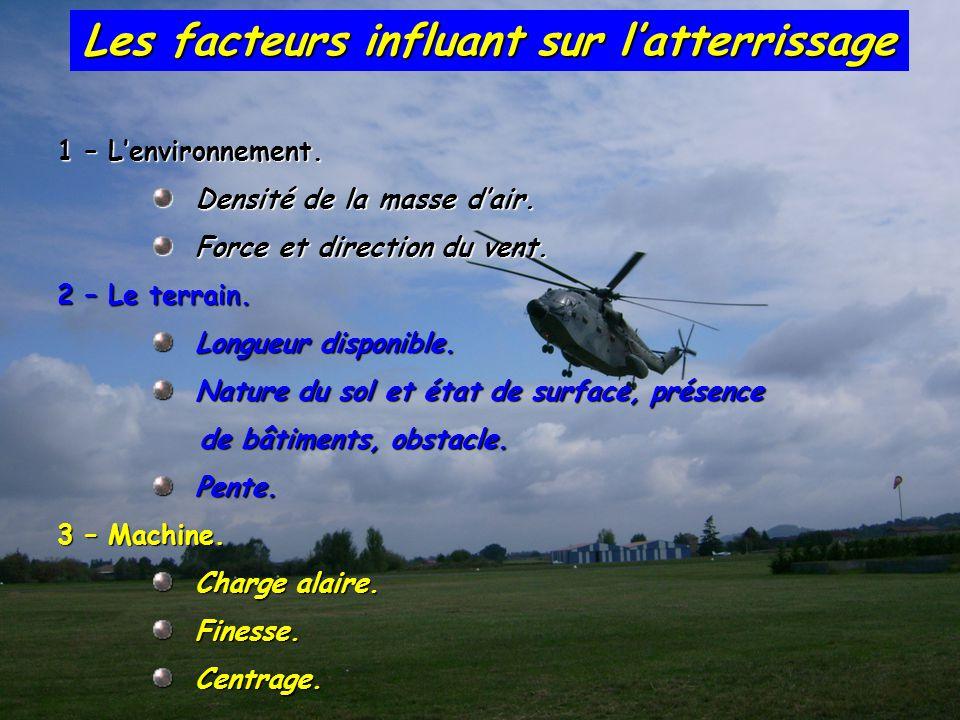 Les facteurs influant sur l'atterrissage