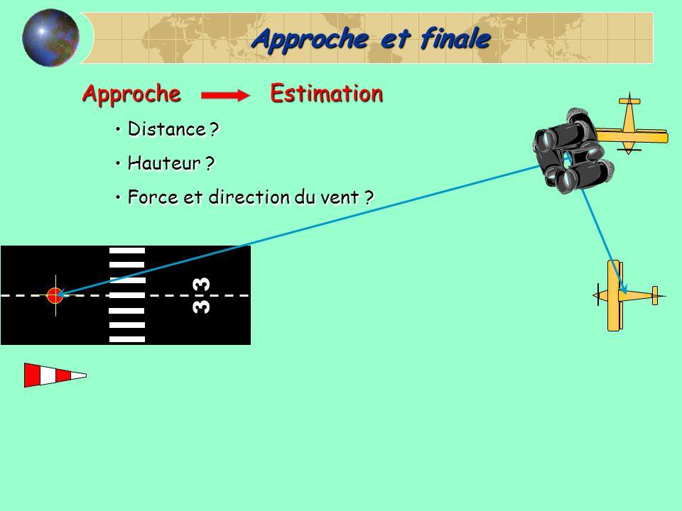 Approche et finale Approche Estimation 3 3 Distance Hauteur