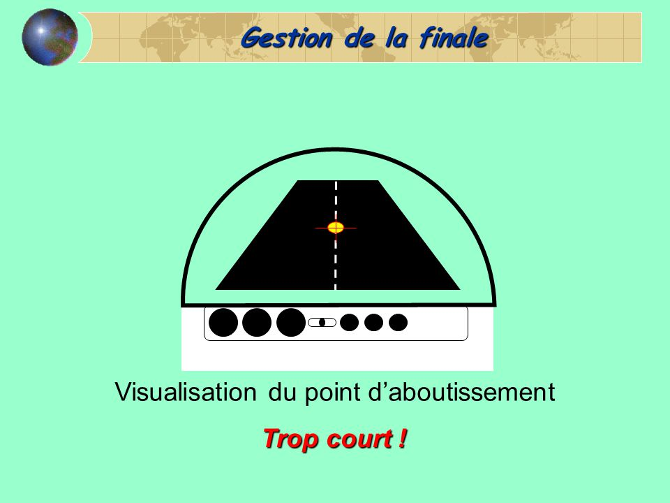 Visualisation du point d'aboutissement