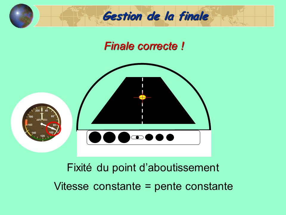 Fixité du point d'aboutissement