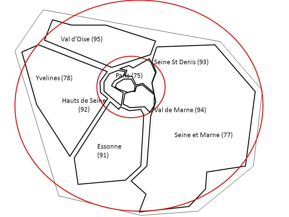 Val d'Oise (95) Seine St Denis (93) Paris (75) Yvelines (78) Hauts de Seine. (92) Val de Marne (94)