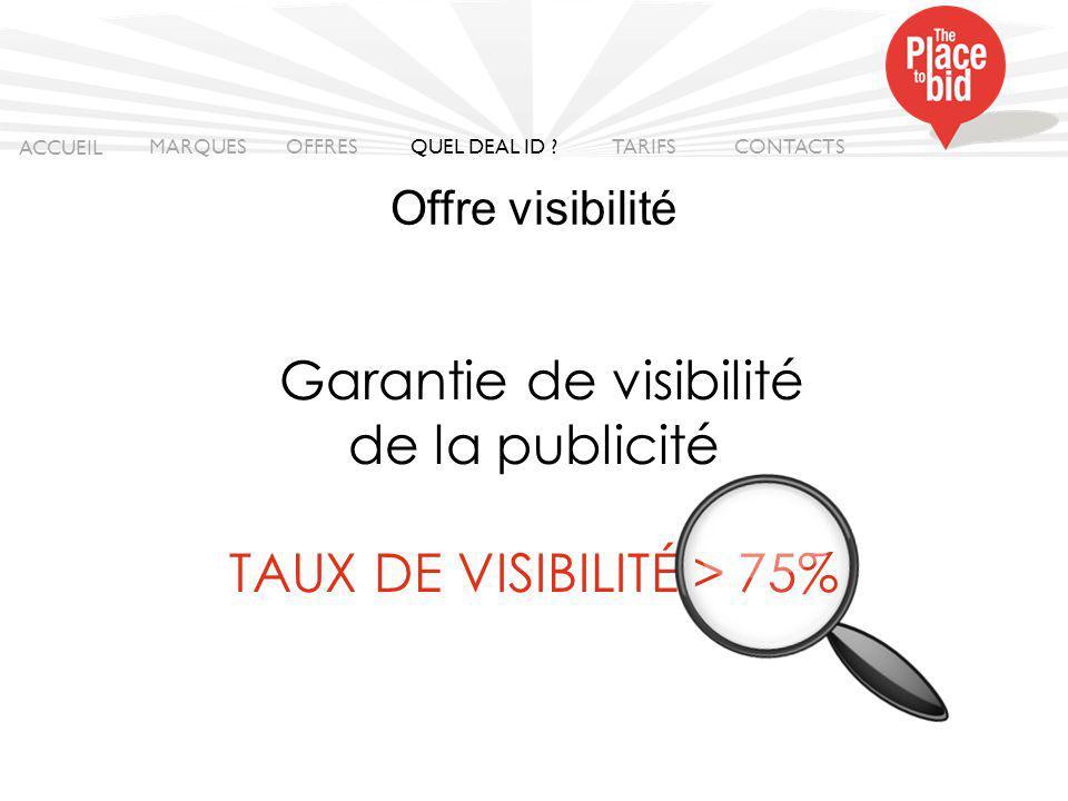 Garantie de visibilité de la publicité TAUX DE VISIBILITÉ > 75%