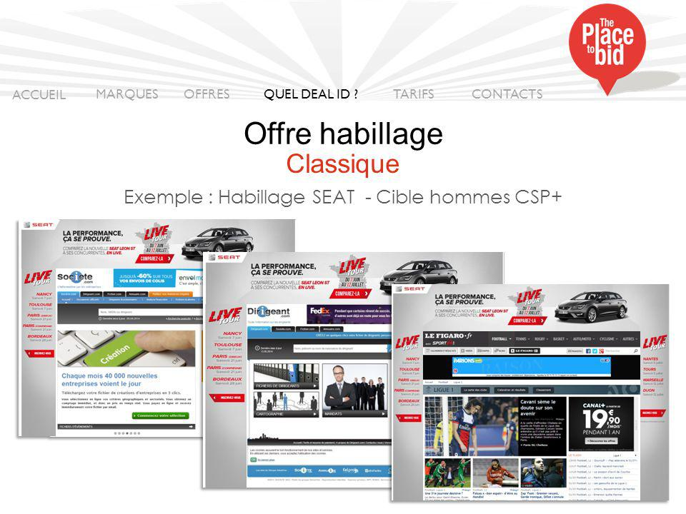Exemple : Habillage SEAT - Cible hommes CSP+