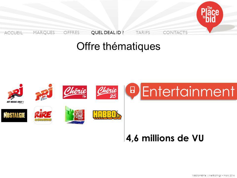 Entertainment Offre thématiques 4,6 millions de VU ACCUEIL MARQUES