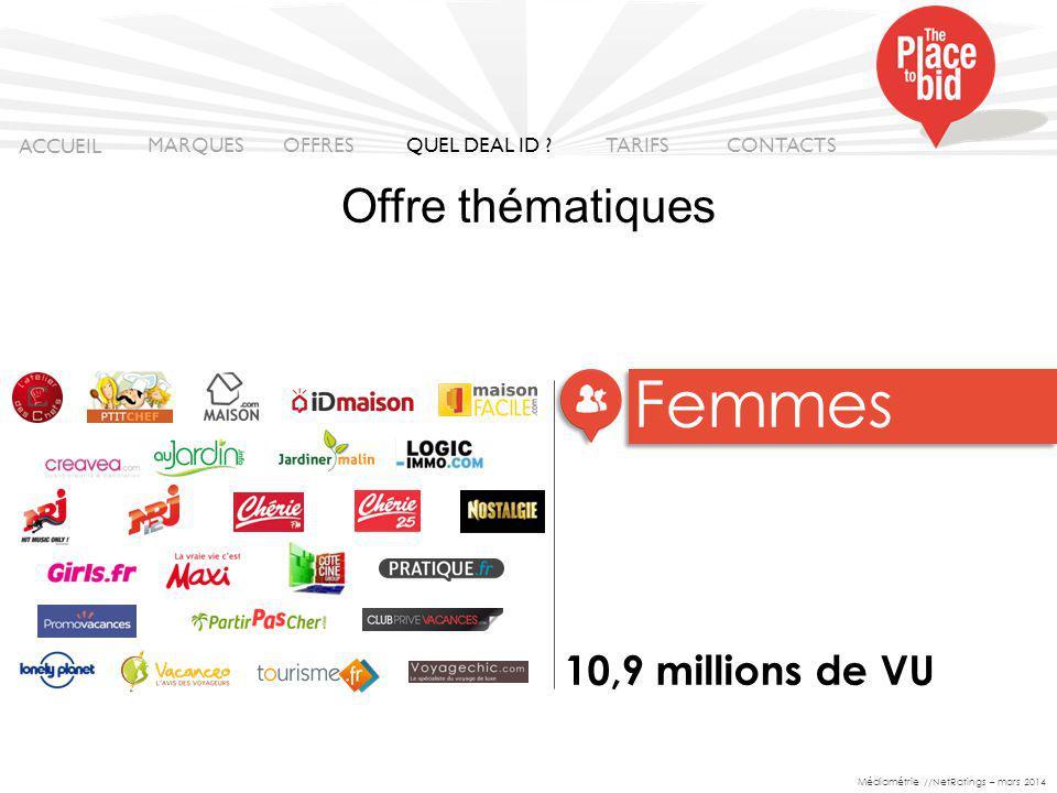 Femmes Offre thématiques 10,9 millions de VU ACCUEIL MARQUES OFFRES