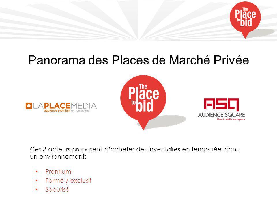 Panorama des Places de Marché Privée