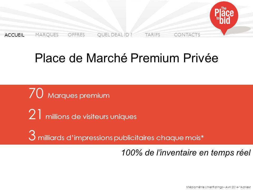 Place de Marché Premium Privée