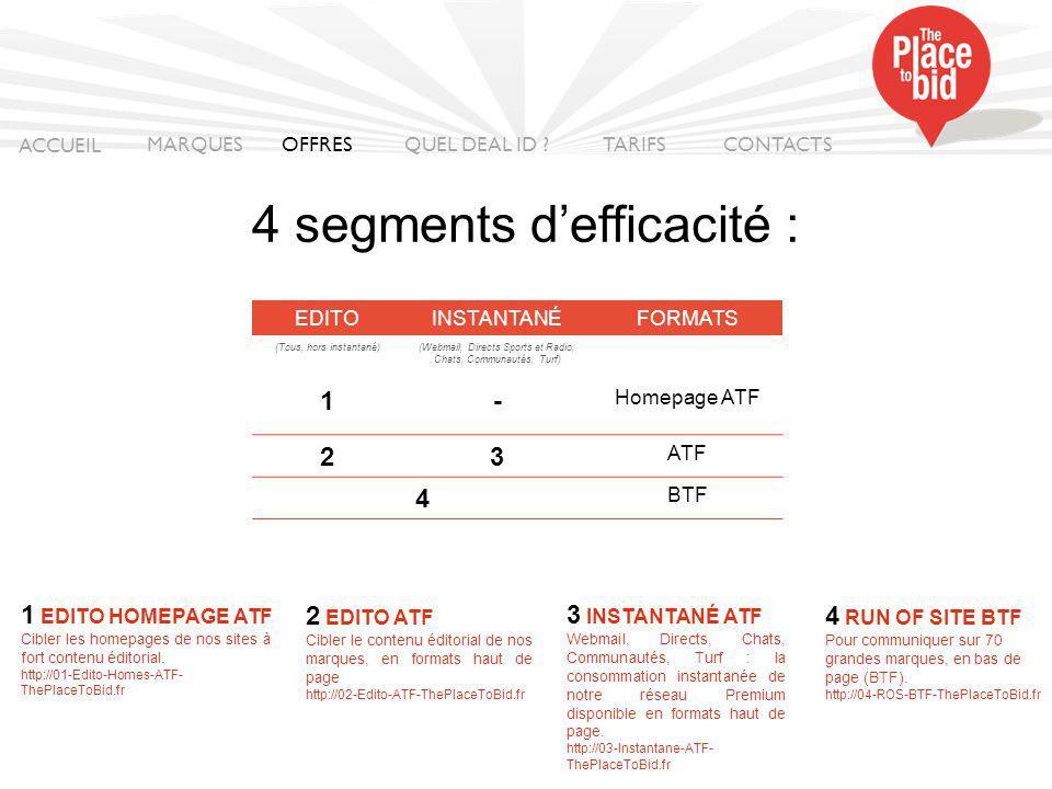 4 segments d'efficacité :