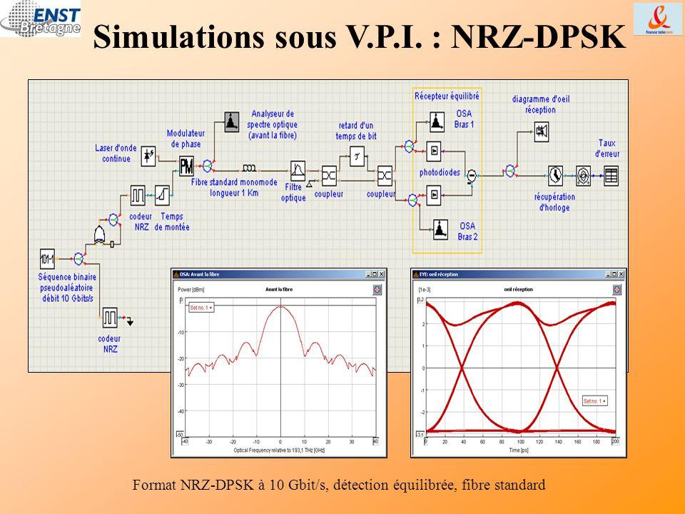 Simulations sous V.P.I. : NRZ-DPSK