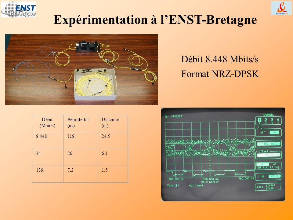 Expérimentation à l'ENST-Bretagne