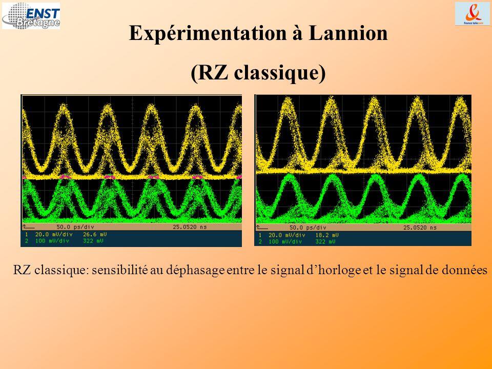 Expérimentation à Lannion