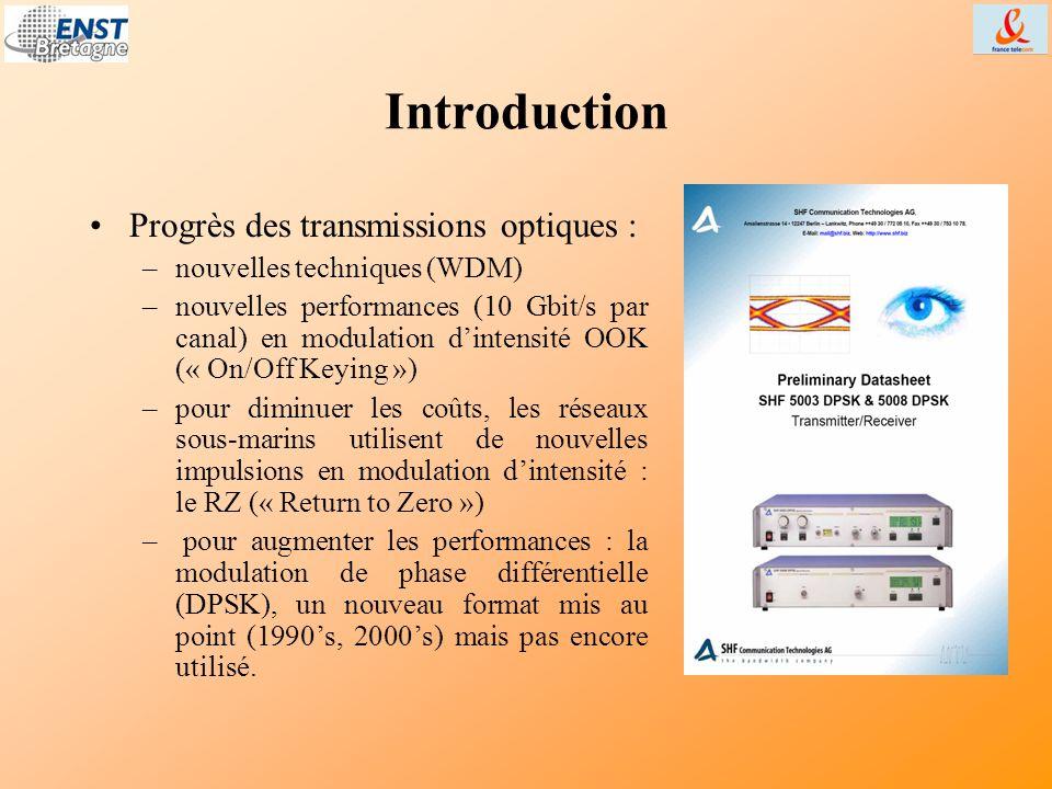 Introduction Progrès des transmissions optiques :