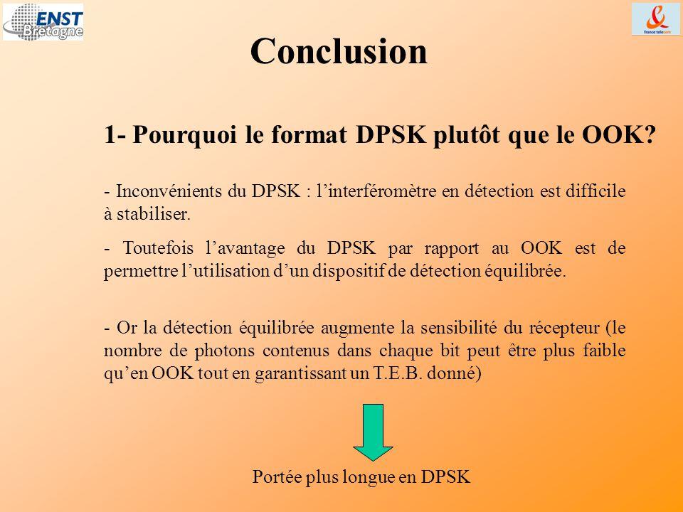 Portée plus longue en DPSK
