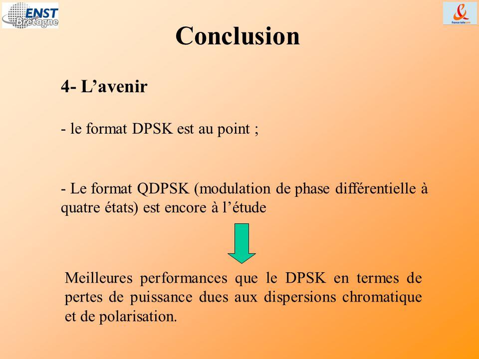 Conclusion 4- L'avenir - le format DPSK est au point ;