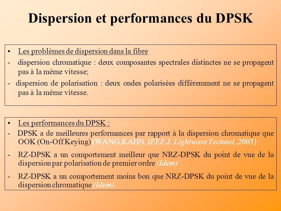 Dispersion et performances du DPSK