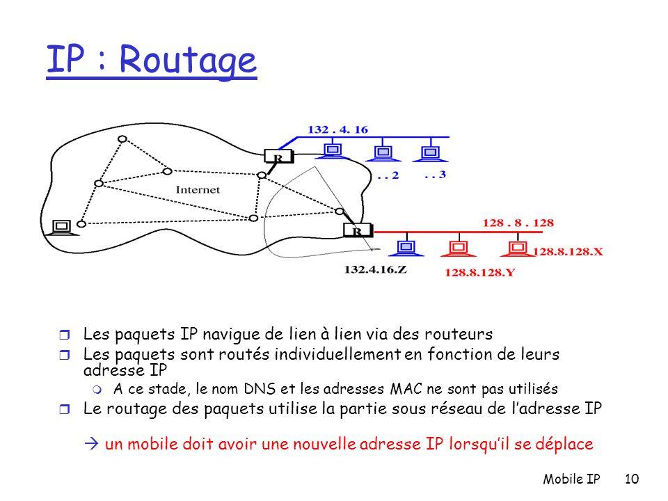 IP : Routage Les paquets IP navigue de lien à lien via des routeurs