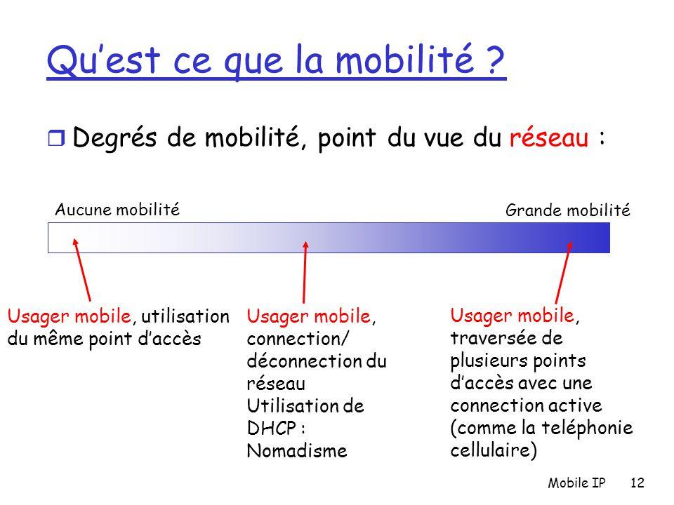 Qu'est ce que la mobilité