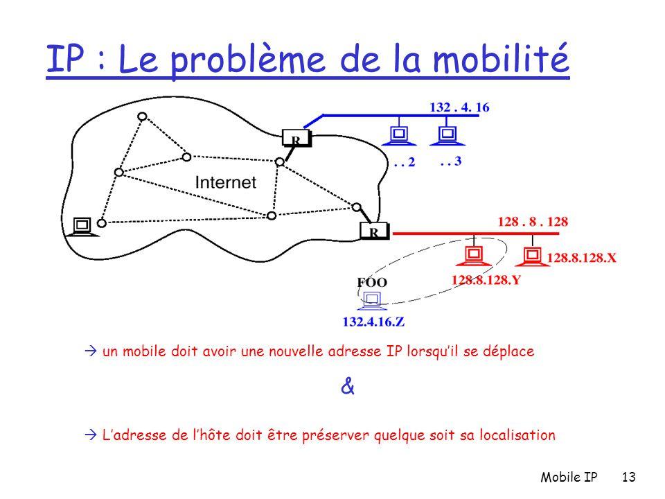 IP : Le problème de la mobilité