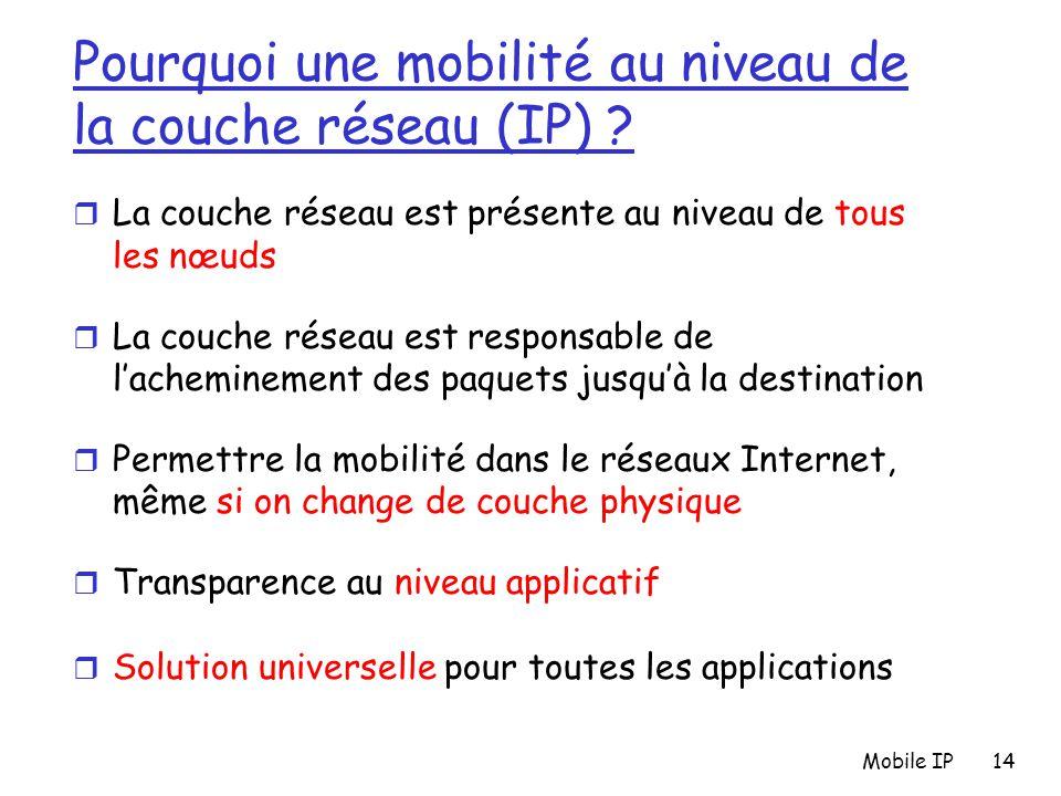 Pourquoi une mobilité au niveau de la couche réseau (IP)