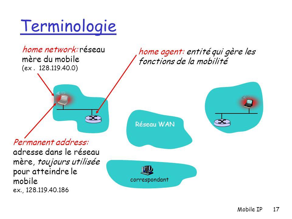 Terminologie home network: réseau mère du mobile