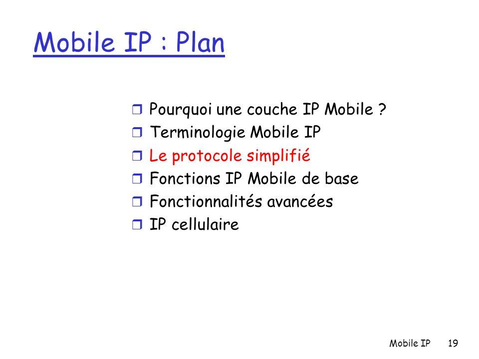 Mobile IP : Plan Pourquoi une couche IP Mobile