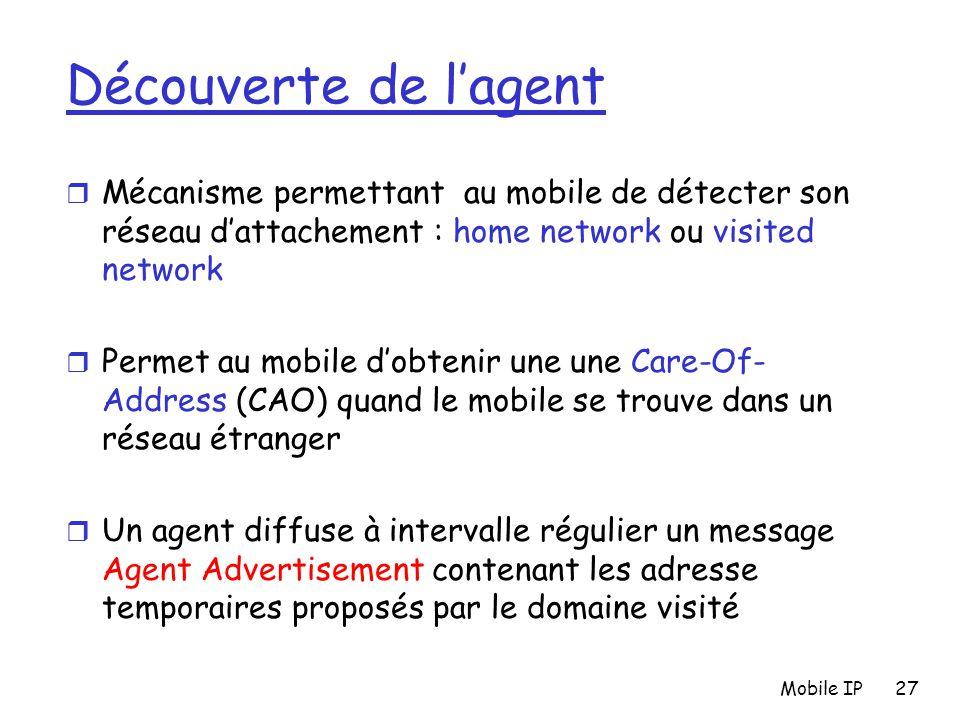 Découverte de l'agent Mécanisme permettant au mobile de détecter son réseau d'attachement : home network ou visited network.