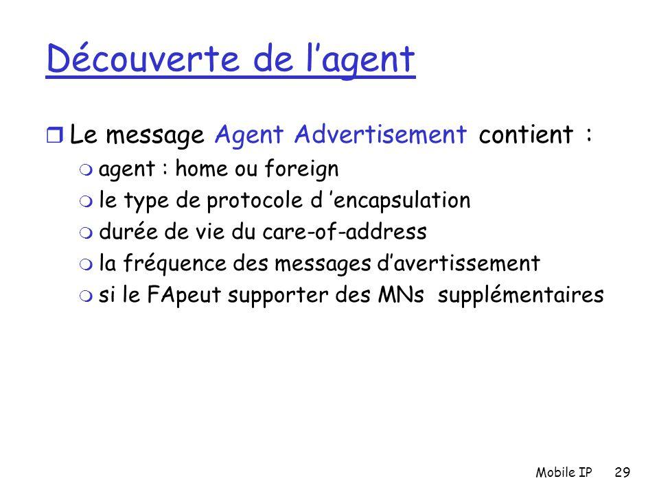 Découverte de l'agent Le message Agent Advertisement contient :