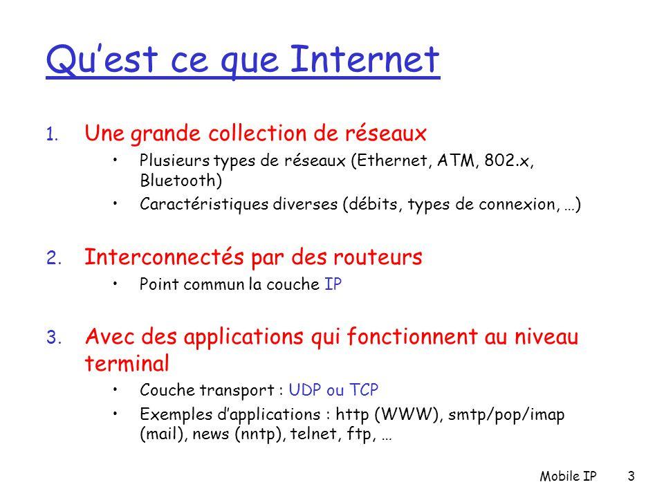 Qu'est ce que Internet Une grande collection de réseaux