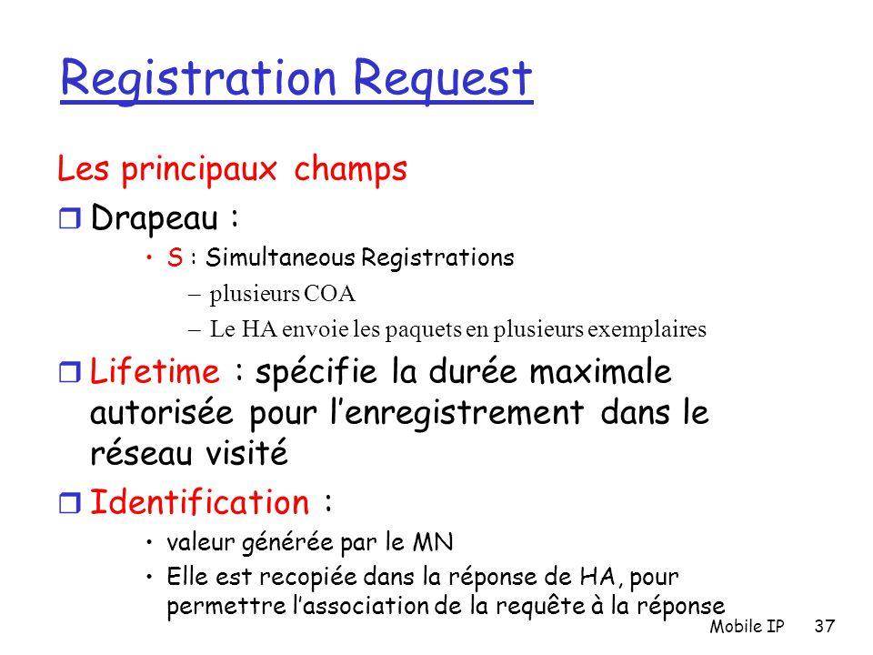 Registration Request Les principaux champs Drapeau :