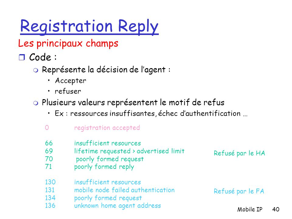 Registration Reply Les principaux champs Code :