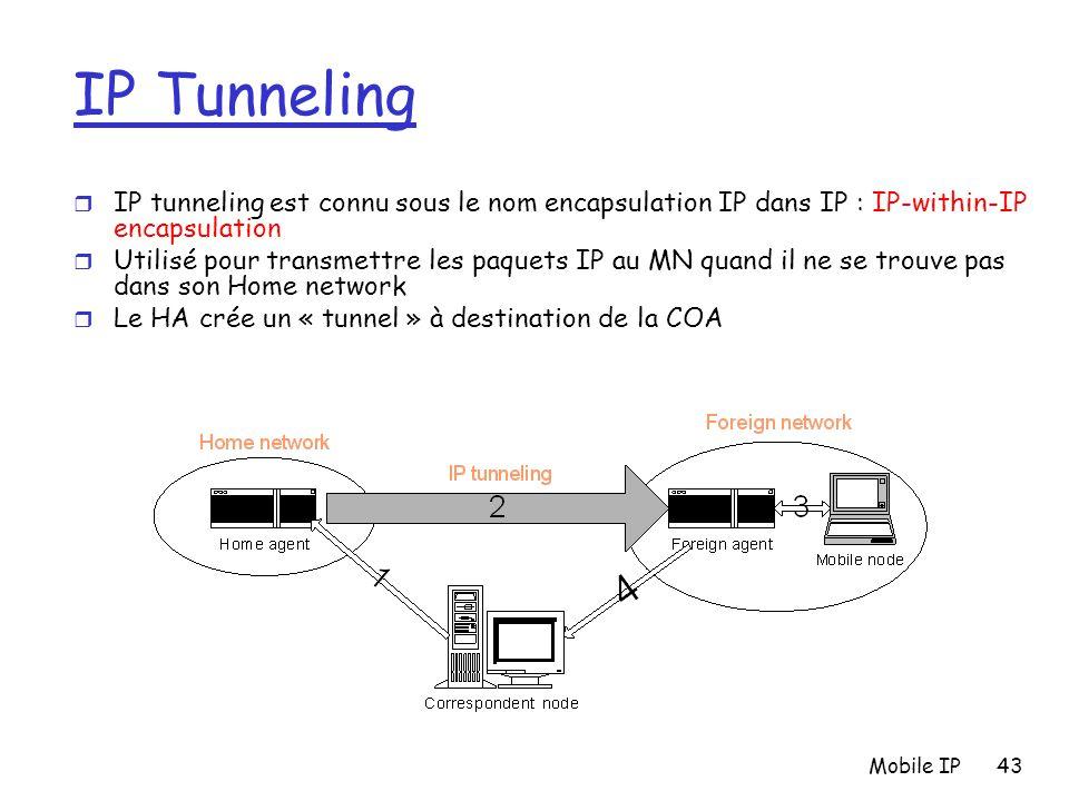 IP Tunneling IP tunneling est connu sous le nom encapsulation IP dans IP : IP-within-IP encapsulation.