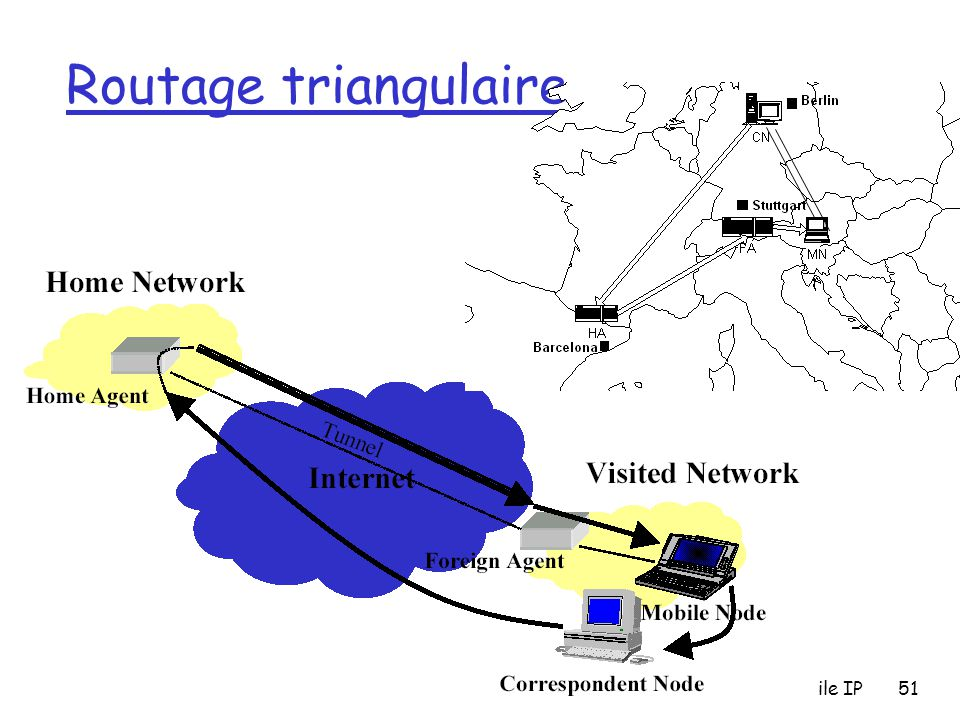 Routage triangulaire Mobile IP
