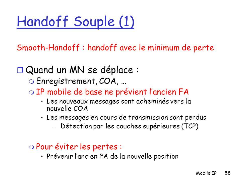 Handoff Souple (1) Quand un MN se déplace :