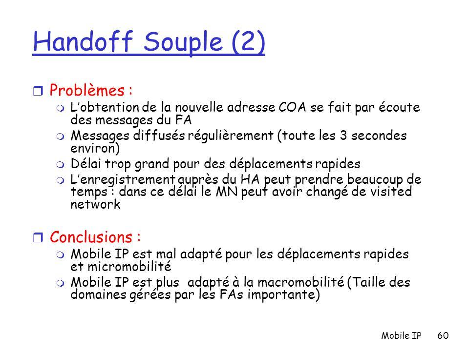 Handoff Souple (2) Problèmes : Conclusions :