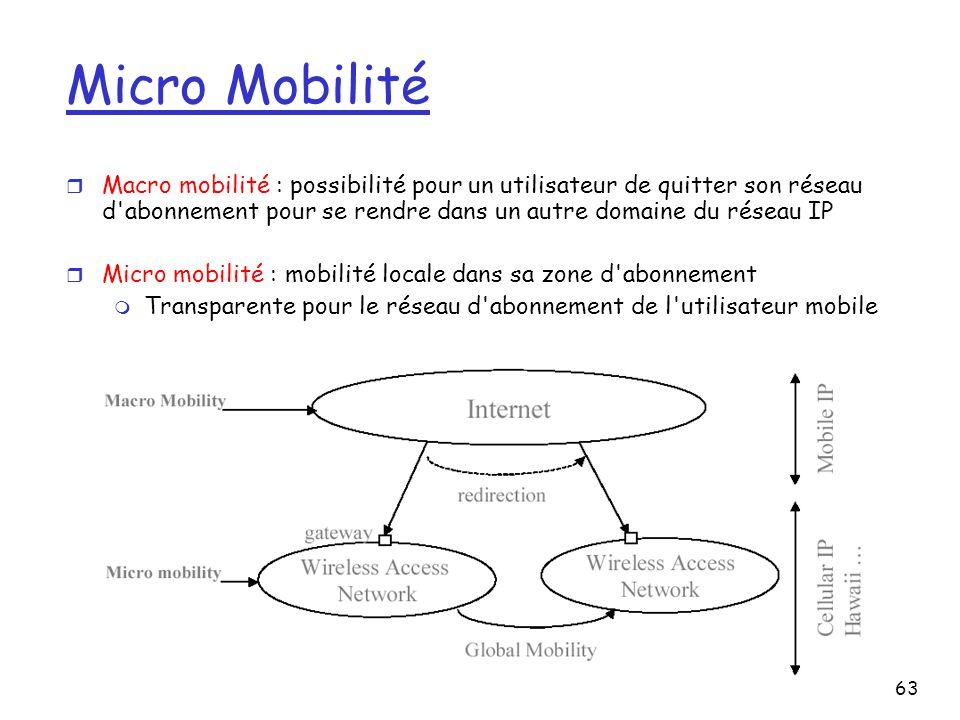 Micro Mobilité Macro mobilité : possibilité pour un utilisateur de quitter son réseau d abonnement pour se rendre dans un autre domaine du réseau IP.
