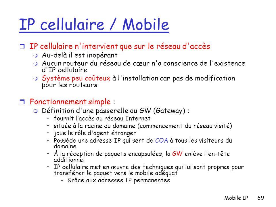 IP cellulaire / Mobile IP cellulaire n intervient que sur le réseau d accès. Au-delà il est inopérant.