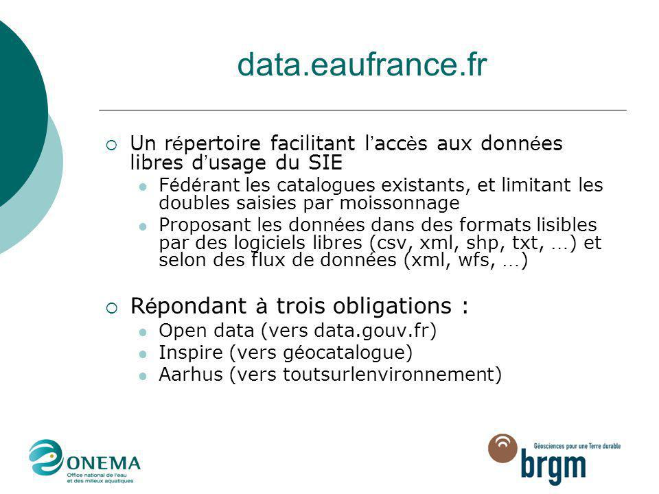 data.eaufrance.fr Répondant à trois obligations :