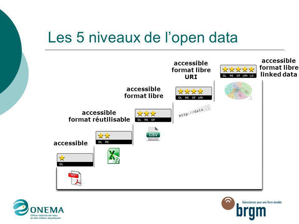 Les 5 niveaux de l'open data