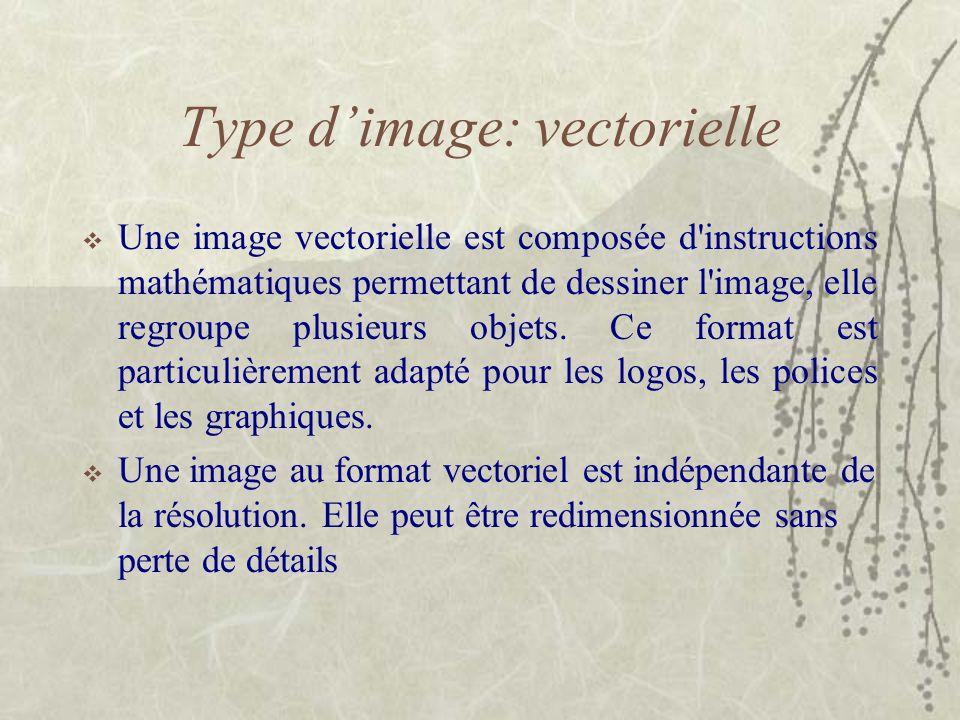 Type d'image: vectorielle