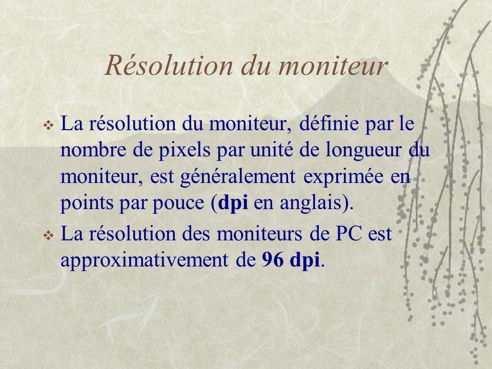 Résolution du moniteur