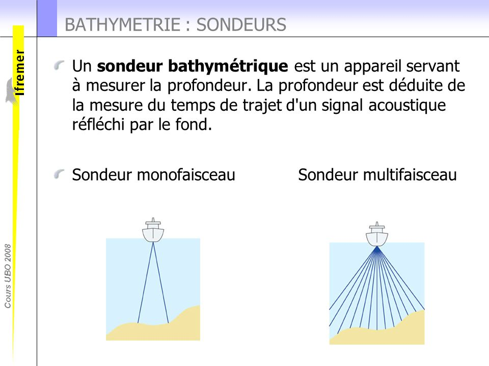 BATHYMETRIE : SONDEURS