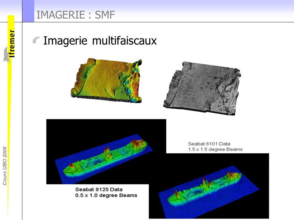 Imagerie multifaiscaux
