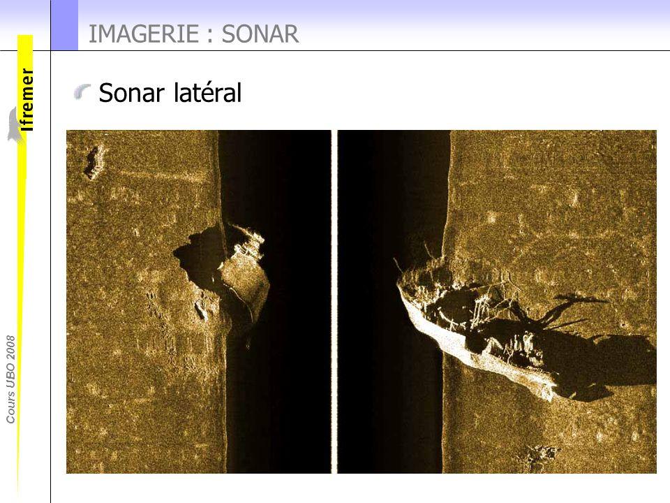 Sonar latéral IMAGERIE : SONAR