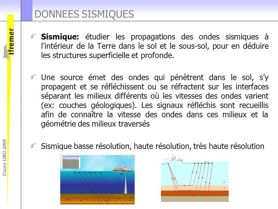 DONNEES SISMIQUES