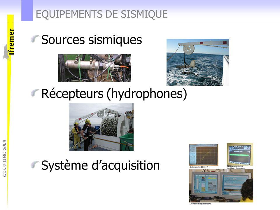 EQUIPEMENTS DE SISMIQUE