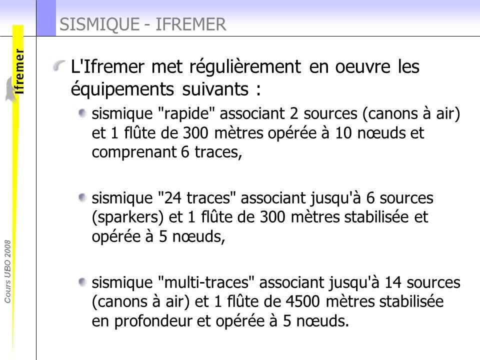 L Ifremer met régulièrement en oeuvre les équipements suivants :