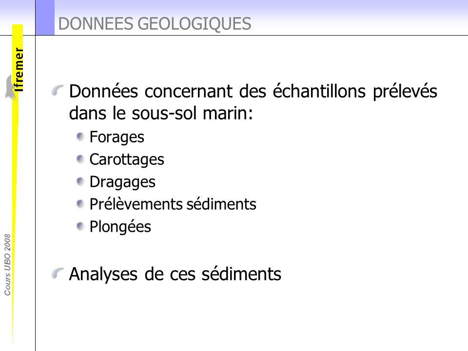 Données concernant des échantillons prélevés dans le sous-sol marin: